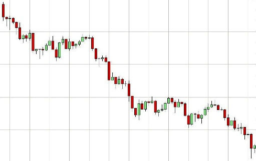 EUR-USD-bear-trend