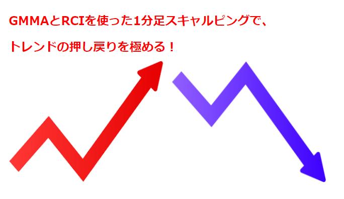 GMMAとRCIを使ったトレードマニュアル【評価とレビュー】
