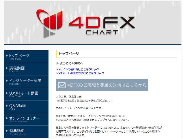 4DFX1