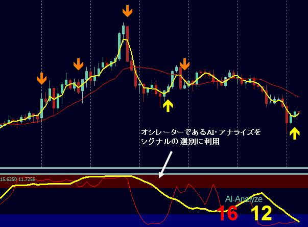 Black・AIストラテジーFXのチャート2