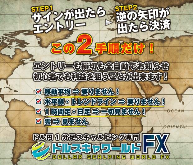 ドルスキャワールドFXの検証結果(1月8日~1月12日まで)
