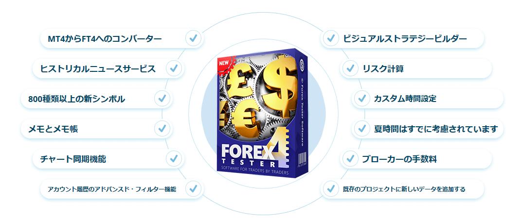 Forex Tester 4のMT4コンバート機能はどれほどか検証してみた